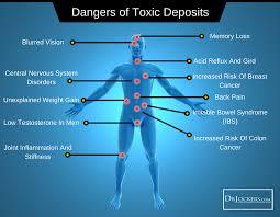 dangers of toxic deposits