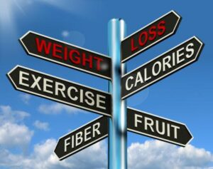 healthy lifestyle sign post